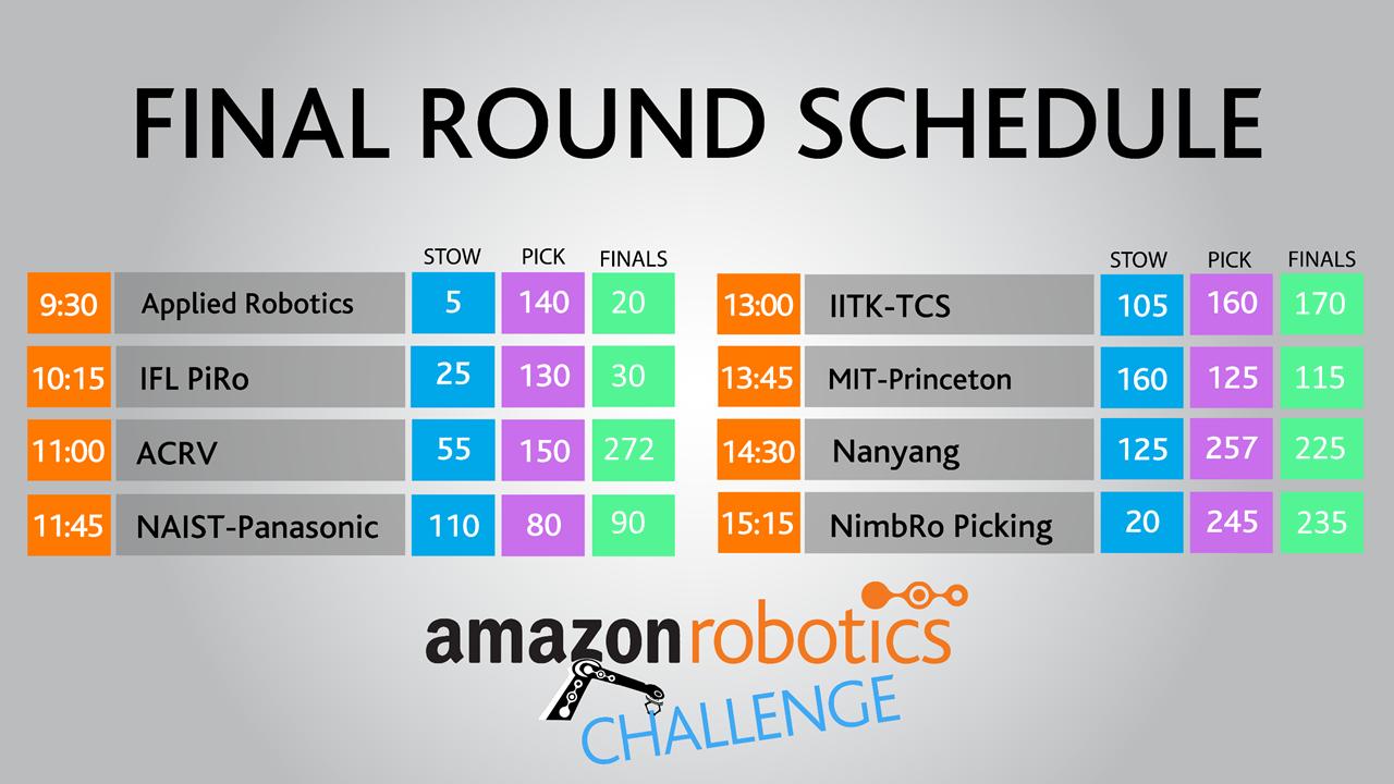 Почему Amazon так любит роботов?