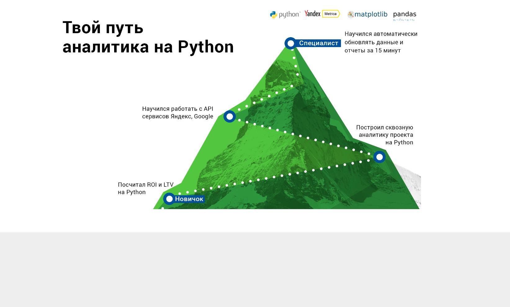 Рецензия на курс – Skillfactory: Python для анализа данных